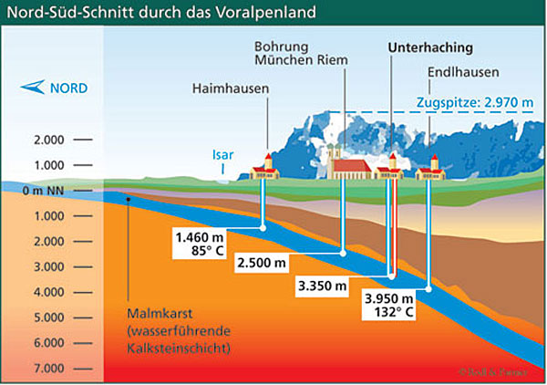 Geothermal Energy Definition Definition of energy demand